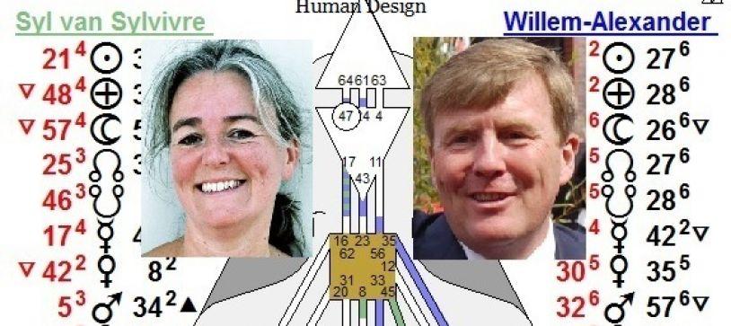 Human Design over mijn relatie met Willem-Alexander